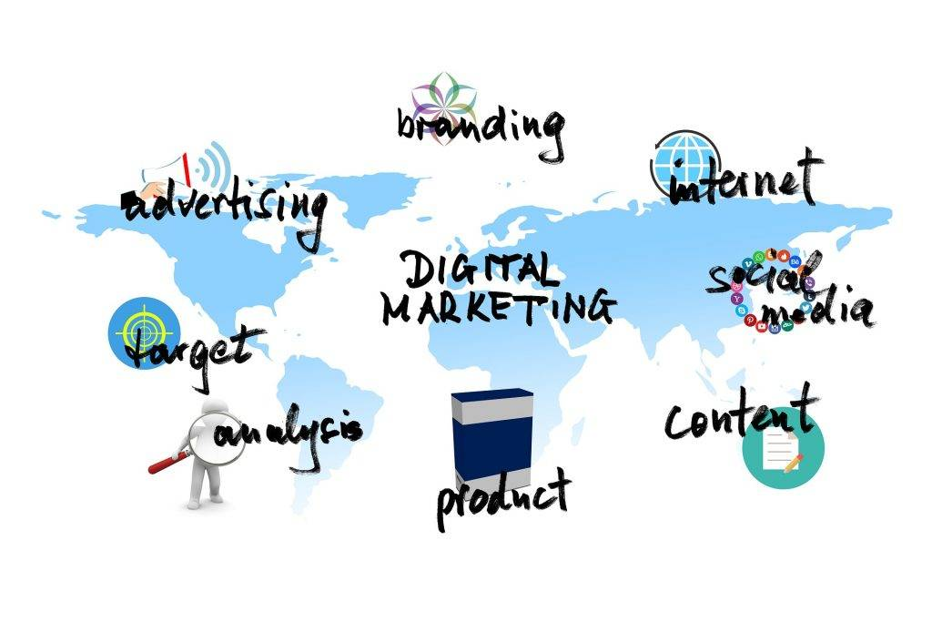 Corporate Branding and Strategy
